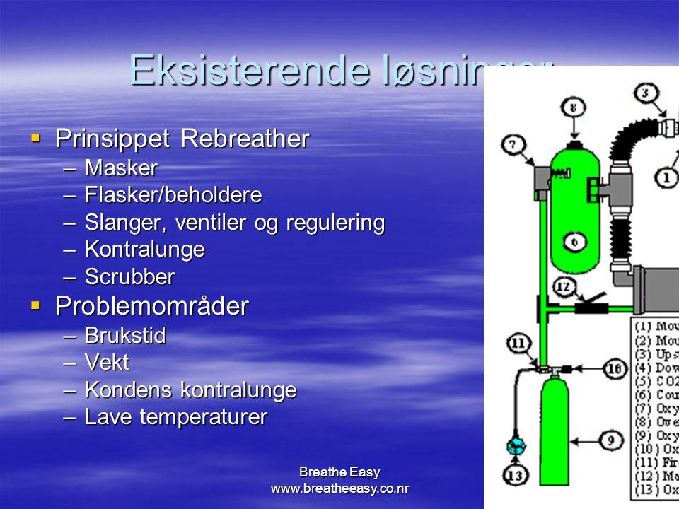 Breathe Easy www.breatheeasy.co.nr Eksisterende løsninger  Prinsippet Rebreather –Masker –Flasker/beholdere –Slanger, ventiler og regulering –Kontralunge –Scrubber  Problemområder –Brukstid –Vekt –Kondens kontralunge –Lave temperaturer