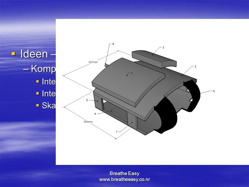 Breathe Easy www.breatheeasy.co.nr Våre løsninger  Ideen – Vest –Komponenter  Integrert kontralunge, scrubber  Integrerte ventiler og slanger  Skall som beskytter komponenter