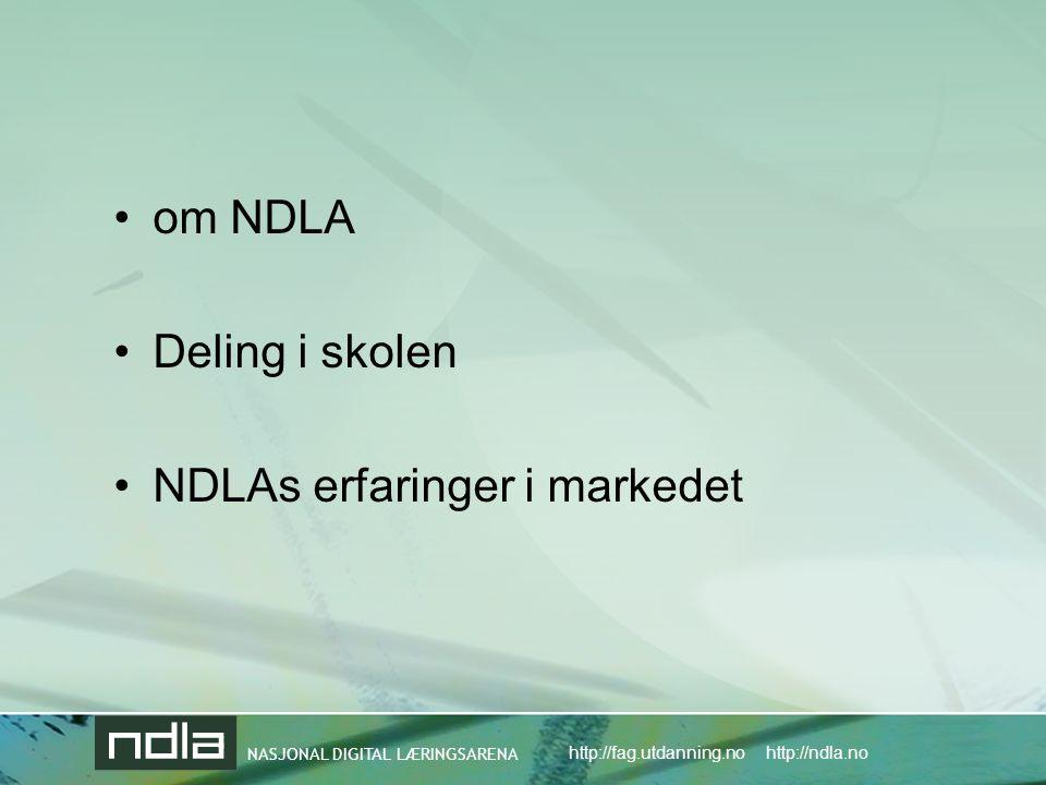 NASJONAL DIGITAL LÆRINGSARENA http://fag.utdanning.no http://ndla.no •om NDLA •Deling i skolen •NDLAs erfaringer i markedet