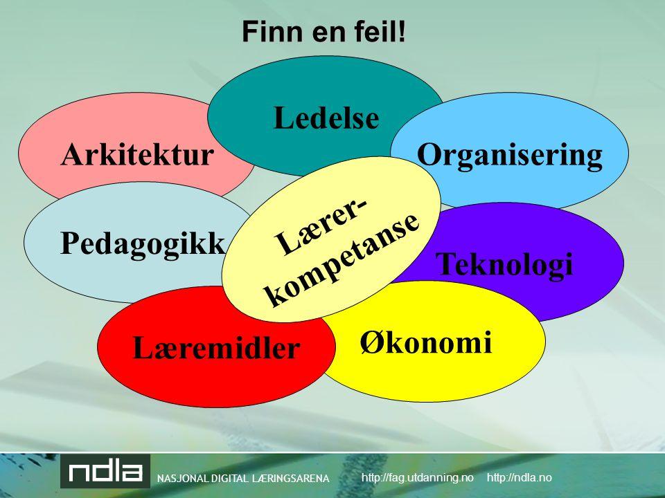 NASJONAL DIGITAL LÆRINGSARENA http://fag.utdanning.no http://ndla.no NDLA og markedet •Hva kjøper vi.