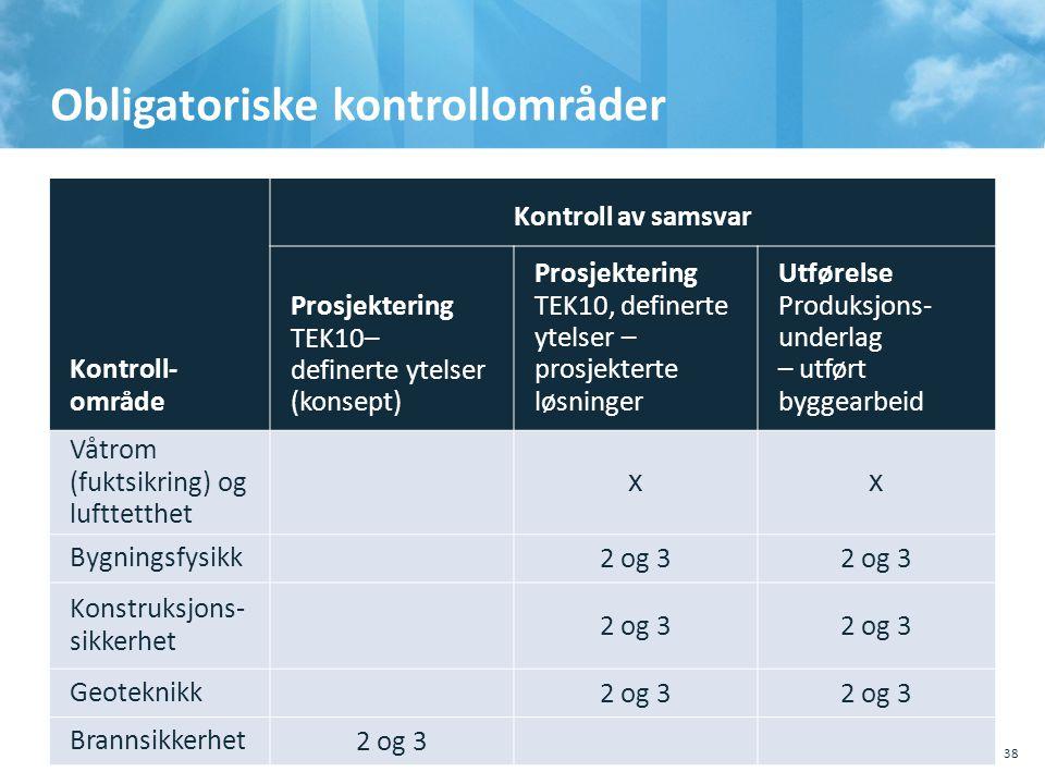 Obligatoriske kontrollområder 38 Kontroll- område Kontroll av samsvar Prosjektering TEK10– definerte ytelser (konsept) Prosjektering TEK10, definerte