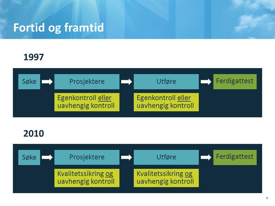 Søke Ferdigattest Kvalitetssikring og uavhengig kontroll ProsjektereUtføre Kvalitetssikring og uavhengig kontroll 1997 2010 Fortid og framtid 4 Søke