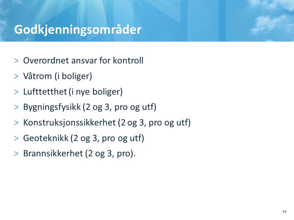 Godkjenningsområder >Overordnet ansvar for kontroll >Våtrom (i boliger) >Lufttetthet (i nye boliger) >Bygningsfysikk (2 og 3, pro og utf) >Konstruksjo