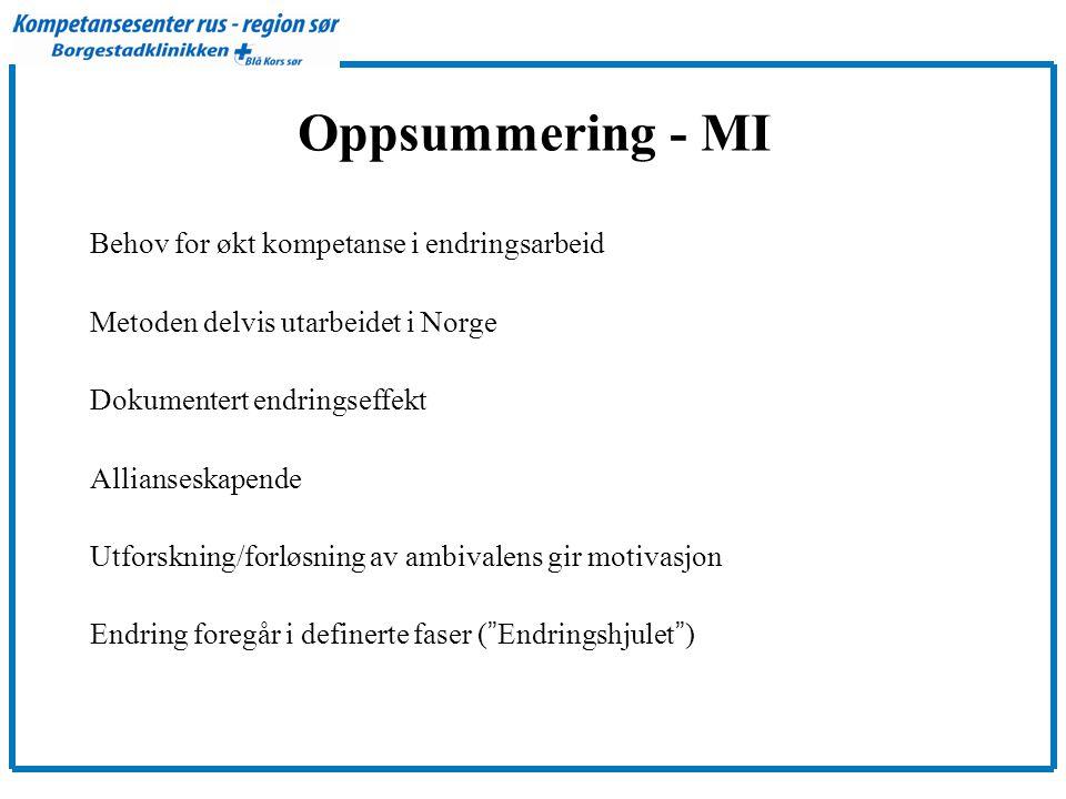Oppsummering - MI Behov for økt kompetanse i endringsarbeid Metoden delvis utarbeidet i Norge Dokumentert endringseffekt Allianseskapende Utforskning/