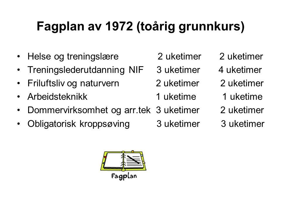 Fagplan av 1972 (toårig grunnkurs) •Helse og treningslære 2 uketimer 2 uketimer •Treningslederutdanning NIF 3 uketimer 4 uketimer •Friluftsliv og natu