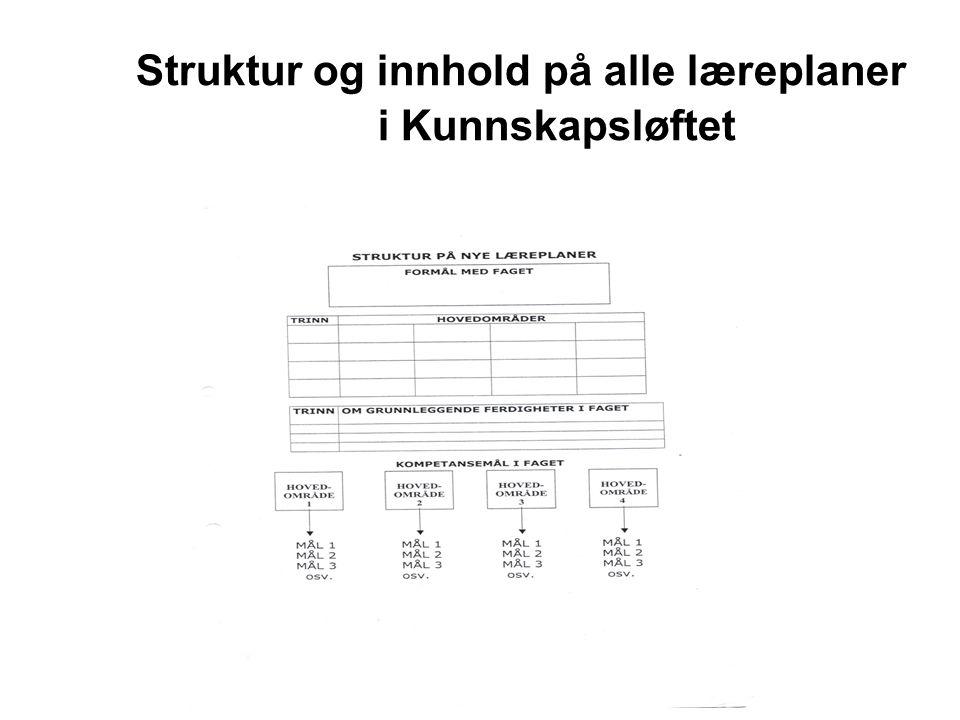 Struktur og innhold på alle læreplaner i Kunnskapsløftet