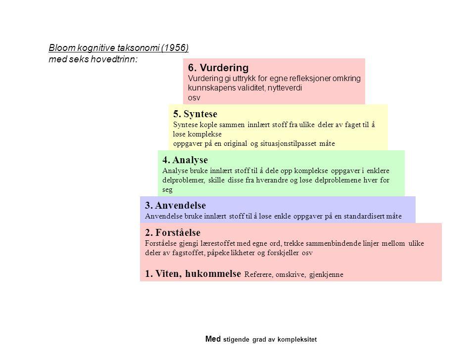 Bloom kognitive taksonomi (1956) med seks hovedtrinn: 6. Vurdering Vurdering gi uttrykk for egne refleksjoner omkring kunnskapens validitet, nytteverd