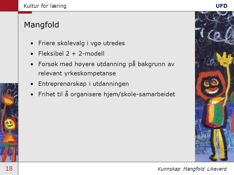18 Kunnskap Mangfold Likeverd Kultur for læringUFD Mangfold •Friere skolevalg i vgo utredes •Fleksibel 2 + 2-modell •Forsøk med høyere utdanning på ba