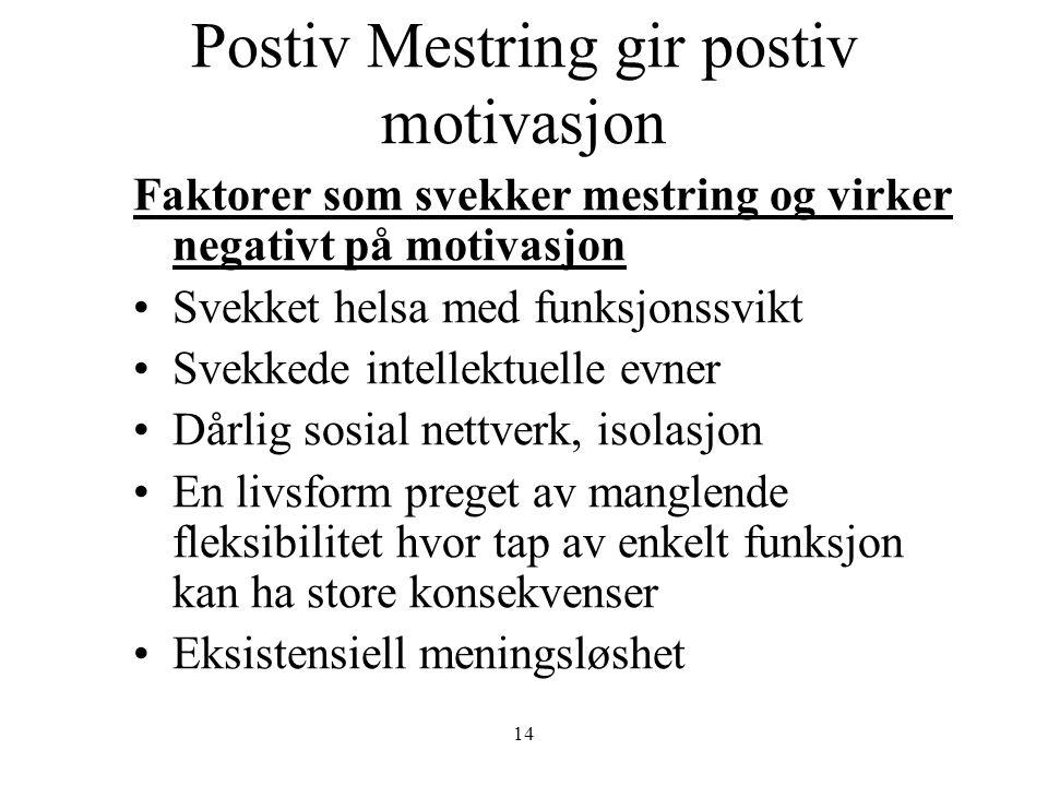 14 Postiv Mestring gir postiv motivasjon Faktorer som svekker mestring og virker negativt på motivasjon •Svekket helsa med funksjonssvikt •Svekkede in