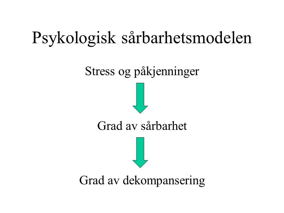 Psykologisk sårbarhetsmodelen Stress og påkjenninger Grad av sårbarhet Grad av dekompansering