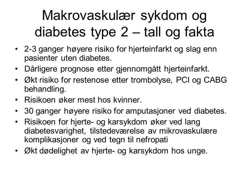Makrovaskulær sykdom og diabetes type 2 – tall og fakta •2-3 ganger høyere risiko for hjerteinfarkt og slag enn pasienter uten diabetes. •Dårligere pr