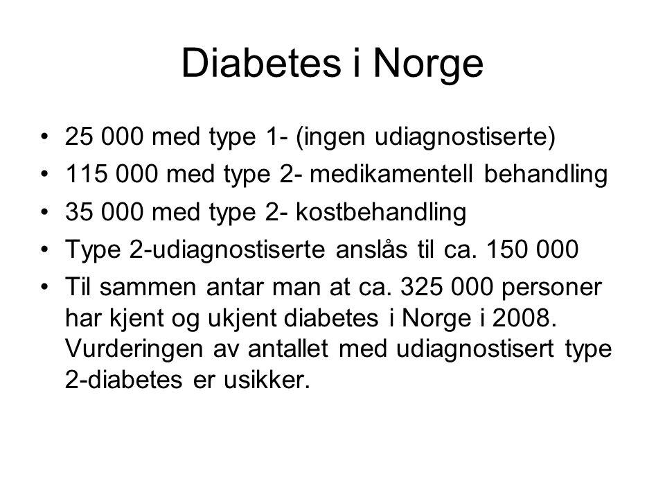 Akutte komplikasjoner •Hypoglykemi •Diabetisk ketoacidose •Hyperosmolær hyperglykemi