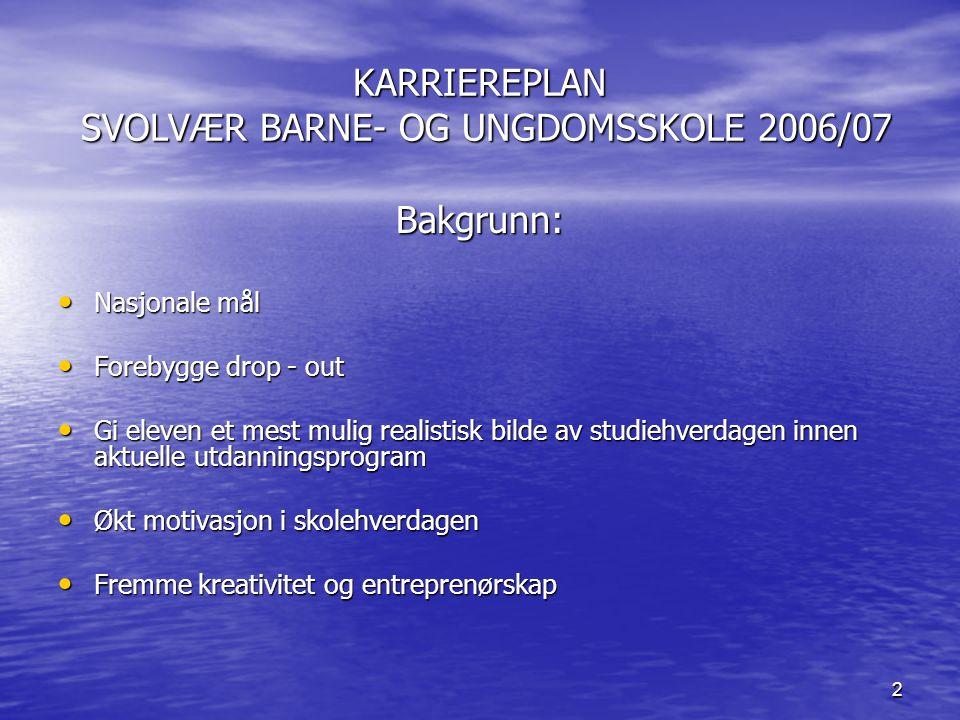 PROGRAMFAG 2006/07 Ramme 113 t à 60 min • 8.trinn 15 t pr.
