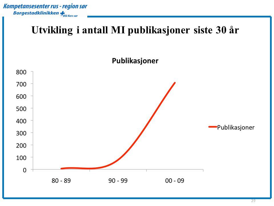 Utvikling i antall MI publikasjoner siste 30 år 39