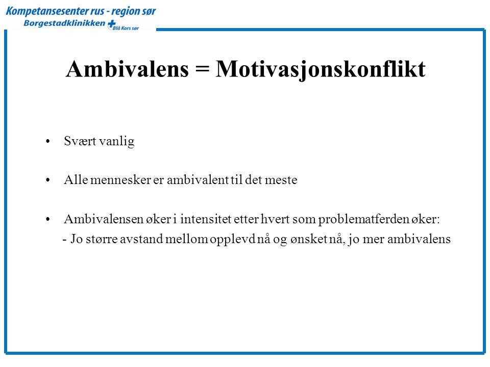 Ambivalens = Motivasjonskonflikt •Svært vanlig •Alle mennesker er ambivalent til det meste •Ambivalensen øker i intensitet etter hvert som problematferden øker: - Jo større avstand mellom opplevd nå og ønsket nå, jo mer ambivalens