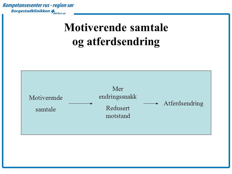 Motiverende samtale og atferdsendring Motiverende samtale Mer endringssnakk Redusert motstand Atferdsendring