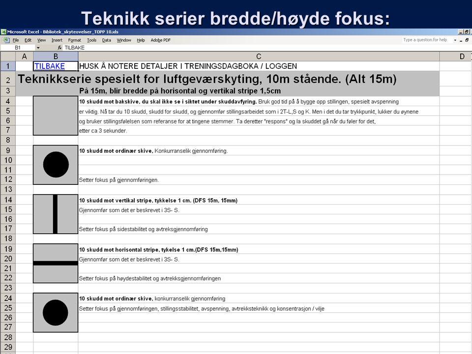 18 TOPP10 Teknikk serier bredde/høyde fokus: