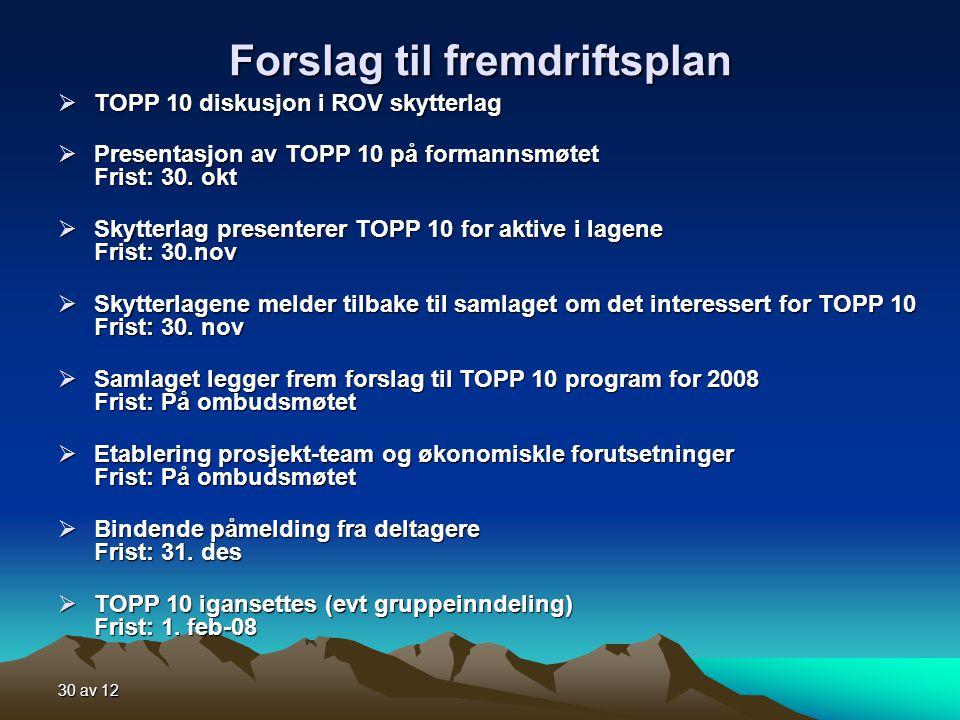 30 av 12 Forslag til fremdriftsplan  TOPP 10 diskusjon i ROV skytterlag  Presentasjon av TOPP 10 på formannsmøtet Frist: 30.