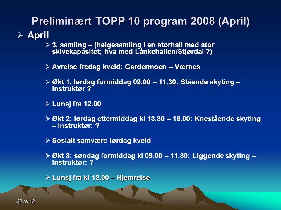 32 av 12 Preliminært TOPP 10 program 2008 (April)  April  3.