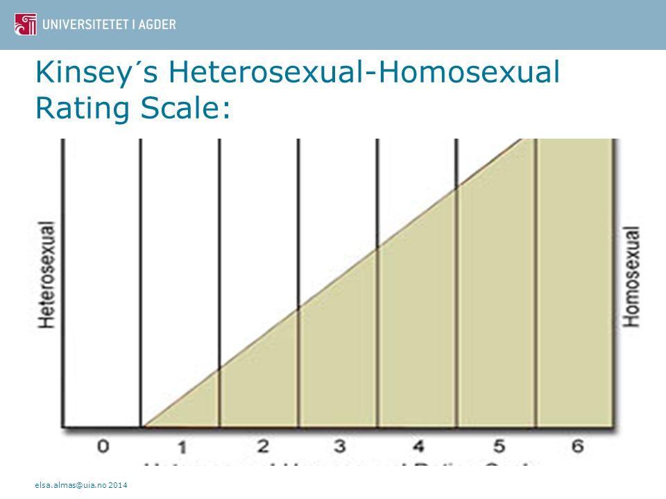 Seksuell identitet: • Biologisk kjønn • Kjønnsidentitet • Sosial kjønnsrolle • Seksuell preferanse • Ernulf og Innala (1991) elsa.almas@uia.no 2014