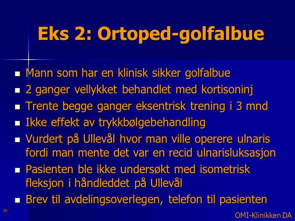 Eks 2: Ortoped-golfalbue  Mann som har en klinisk sikker golfalbue  2 ganger vellykket behandlet med kortisoninj  Trente begge ganger eksentrisk tr