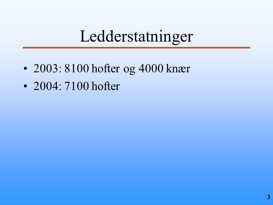 3 Ledderstatninger •2003: 8100 hofter og 4000 knær •2004: 7100 hofter