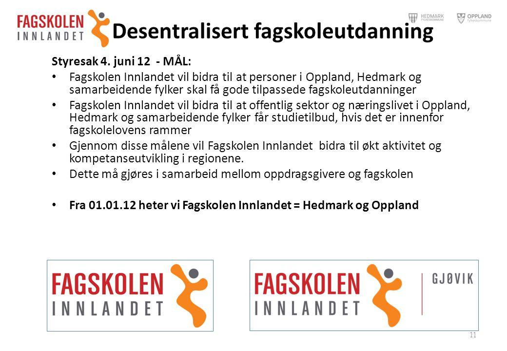 Desentralisert fagskoleutdanning Styresak 4. juni 12 - MÅL: • Fagskolen Innlandet vil bidra til at personer i Oppland, Hedmark og samarbeidende fylker