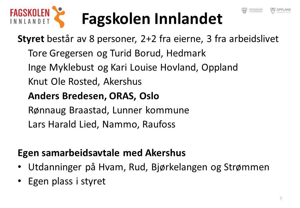 Styret består av 8 personer, 2+2 fra eierne, 3 fra arbeidslivet Tore Gregersen og Turid Borud, Hedmark Inge Myklebust og Kari Louise Hovland, Oppland