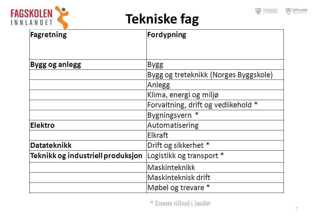 Tekniske fag 7 FagretningFordypning Bygg og anleggBygg Bygg og treteknikk (Norges Byggskole) Anlegg Klima, energi og miljø Forvaltning, drift og vedli