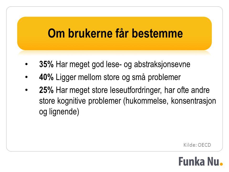 Om brukerne får bestemme • 35% Har meget god lese- og abstraksjonsevne • 40% Ligger mellom store og små problemer • 25% Har meget store leseutfordring