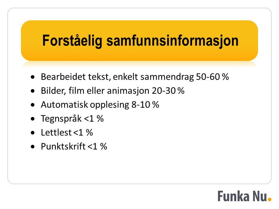 Forståelig samfunnsinformasjon  Bearbeidet tekst, enkelt sammendrag 50-60 %  Bilder, film eller animasjon 20-30 %  Automatisk opplesing 8-10 %  Te