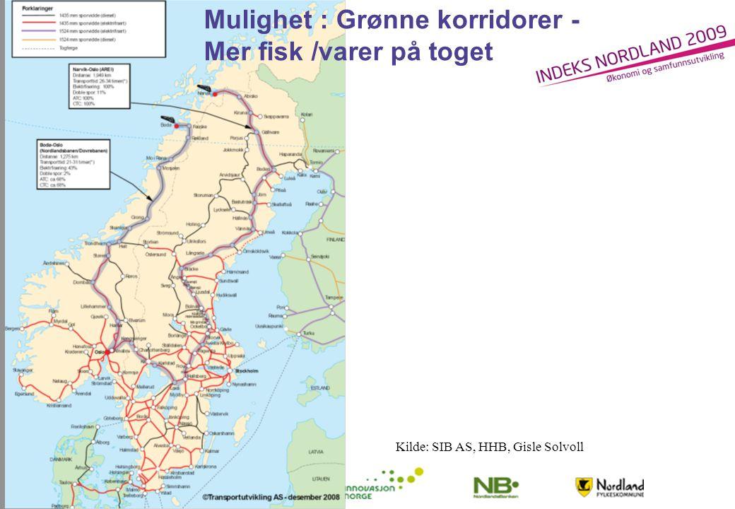 Mulighet : Grønne korridorer - Mer fisk /varer på toget Kilde: SIB AS, HHB, Gisle Solvoll