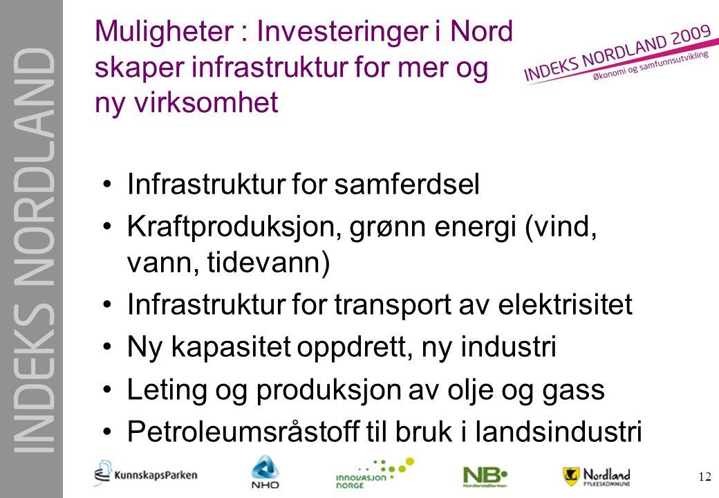 12 Muligheter : Investeringer i Nord skaper infrastruktur for mer og ny virksomhet •Infrastruktur for samferdsel •Kraftproduksjon, grønn energi (vind,