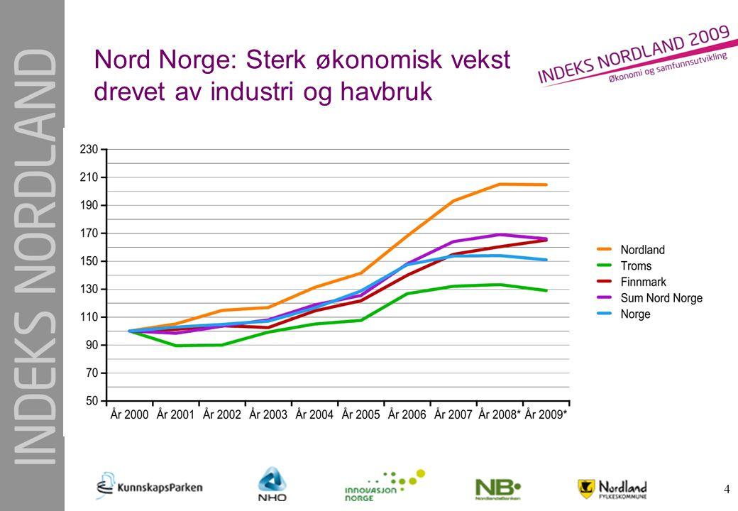 4 Nord Norge: Sterk økonomisk vekst drevet av industri og havbruk