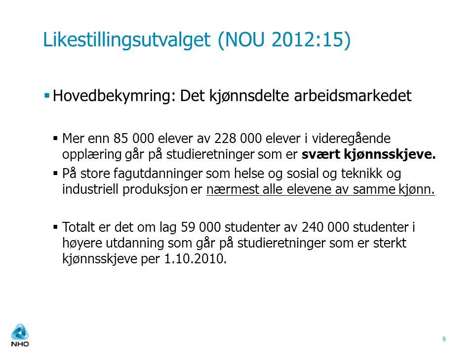 Likestillingsutvalget (NOU 2012:15) 9  Hovedbekymring: Det kjønnsdelte arbeidsmarkedet  Mer enn 85 000 elever av 228 000 elever i videregående opplæring går på studieretninger som er svært kjønnsskjeve.