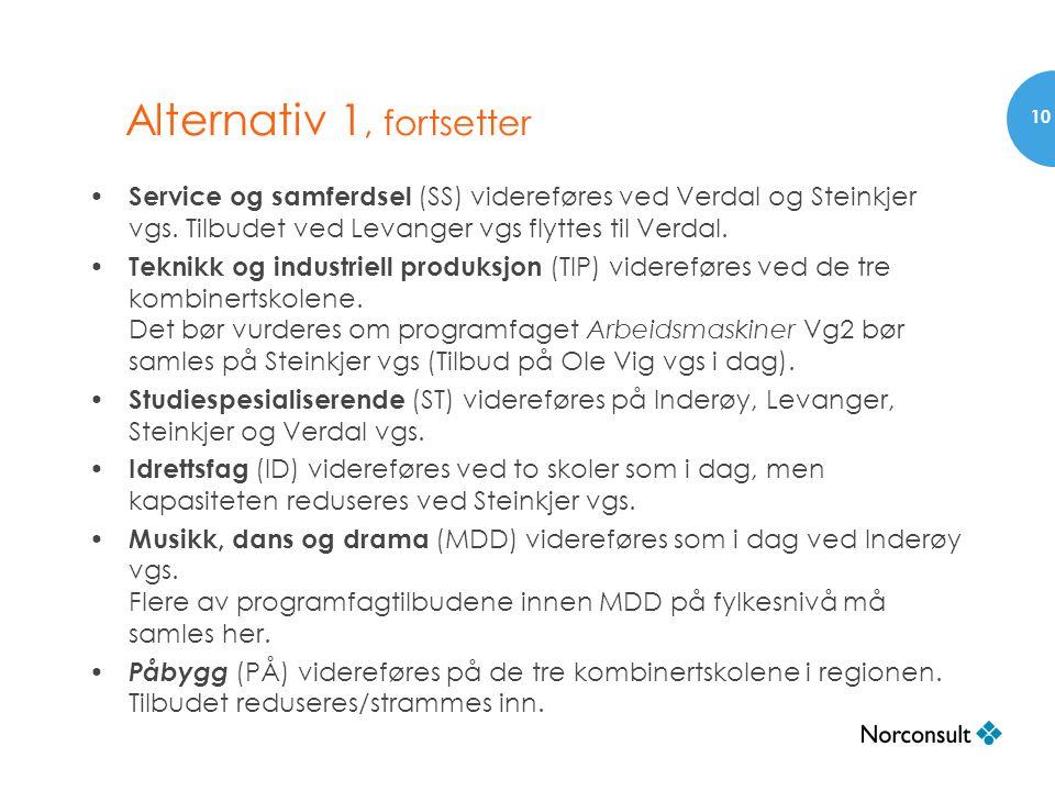 Alternativ 1, fortsetter • Service og samferdsel (SS) videreføres ved Verdal og Steinkjer vgs. Tilbudet ved Levanger vgs flyttes til Verdal. • Teknikk