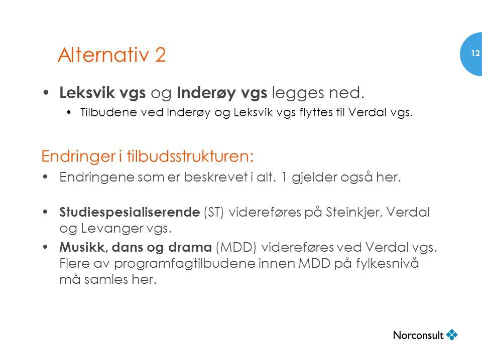 Alternativ 2 • Leksvik vgs og Inderøy vgs legges ned. •Tilbudene ved Inderøy og Leksvik vgs flyttes til Verdal vgs. Endringer i tilbudsstrukturen: •En