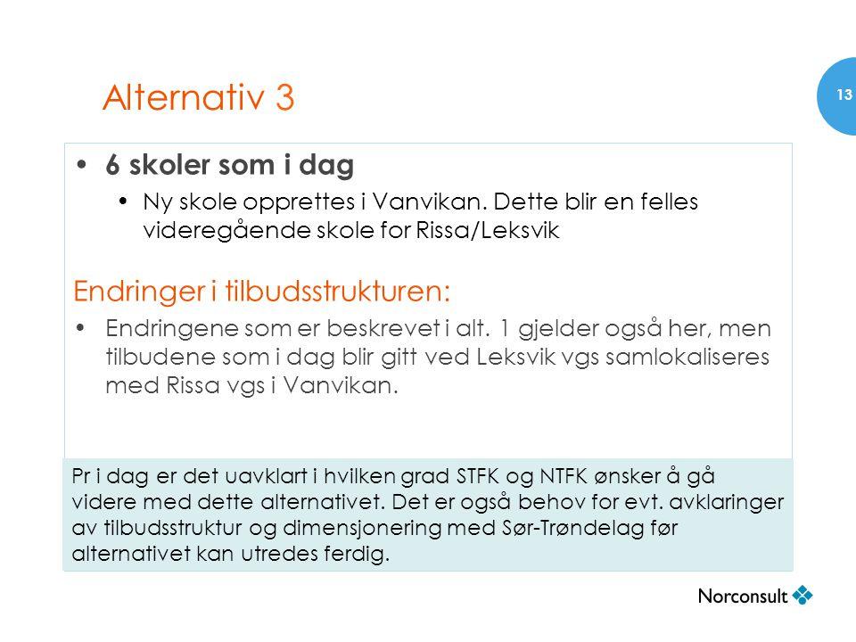 Alternativ 3 • 6 skoler som i dag •Ny skole opprettes i Vanvikan. Dette blir en felles videregående skole for Rissa/Leksvik Endringer i tilbudsstruktu