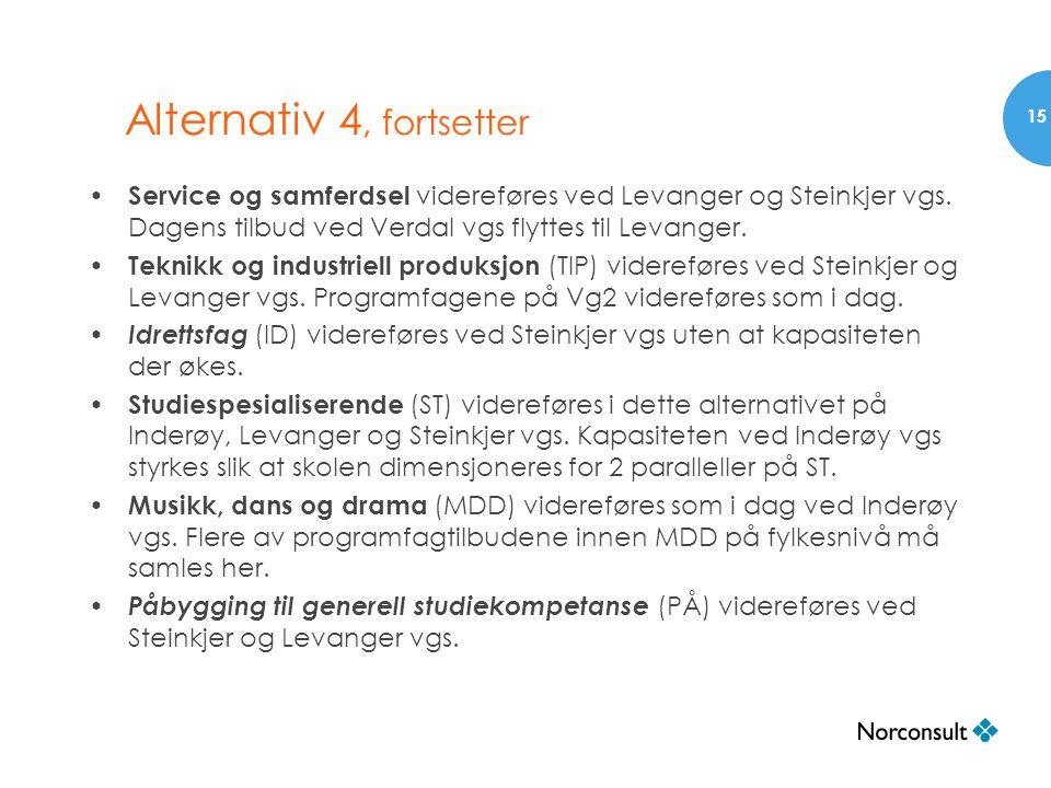 Alternativ 4, fortsetter • Service og samferdsel videreføres ved Levanger og Steinkjer vgs. Dagens tilbud ved Verdal vgs flyttes til Levanger. • Tekni