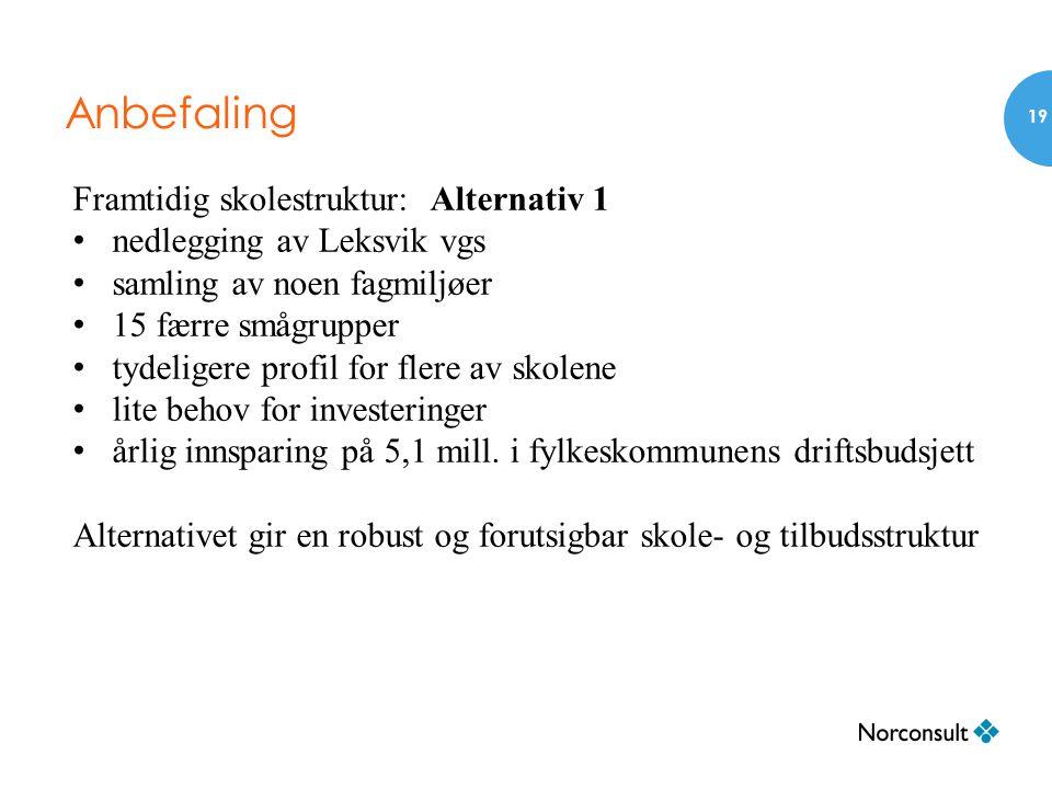 Anbefaling 19 Framtidig skolestruktur: Alternativ 1 • nedlegging av Leksvik vgs • samling av noen fagmiljøer • 15 færre smågrupper • tydeligere profil