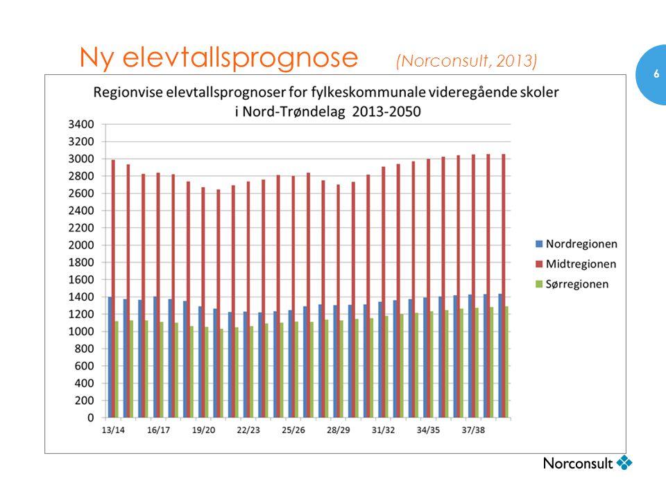 Ny elevtallsprognose (Norconsult, 2013) 6