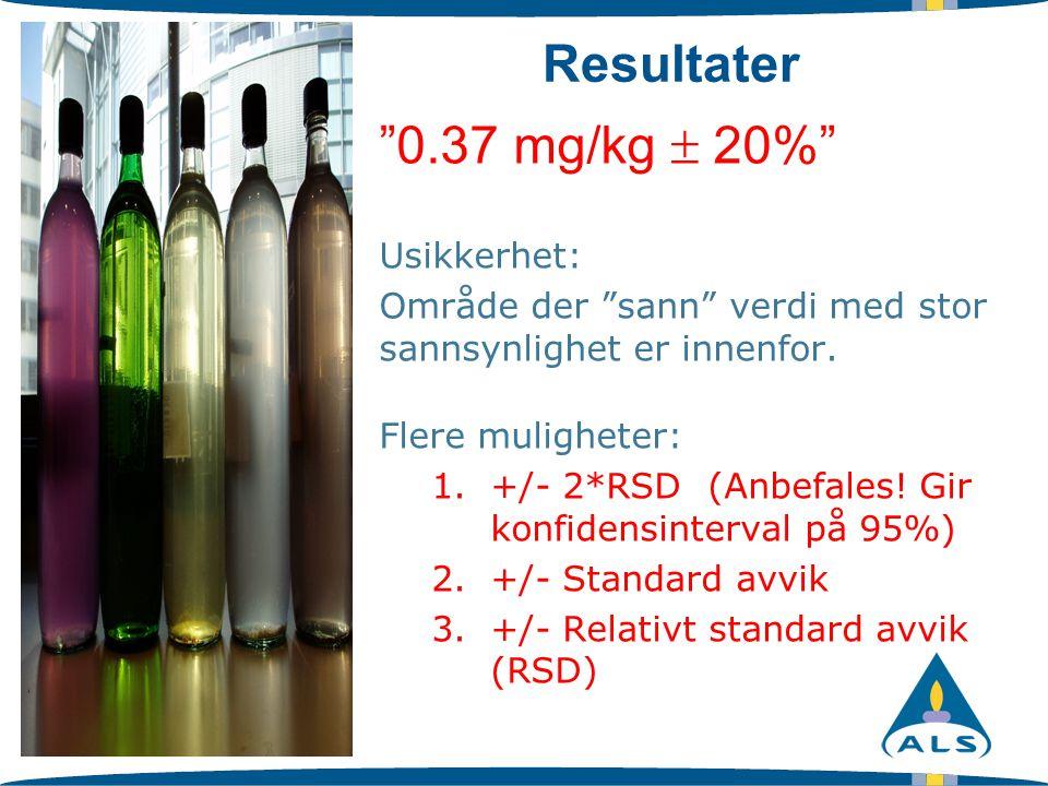 """Slide 16 """"0.37 mg/kg  20%"""" Usikkerhet: Område der """"sann"""" verdi med stor sannsynlighet er innenfor. Flere muligheter: 1.+/- 2*RSD (Anbefales! Gir konf"""