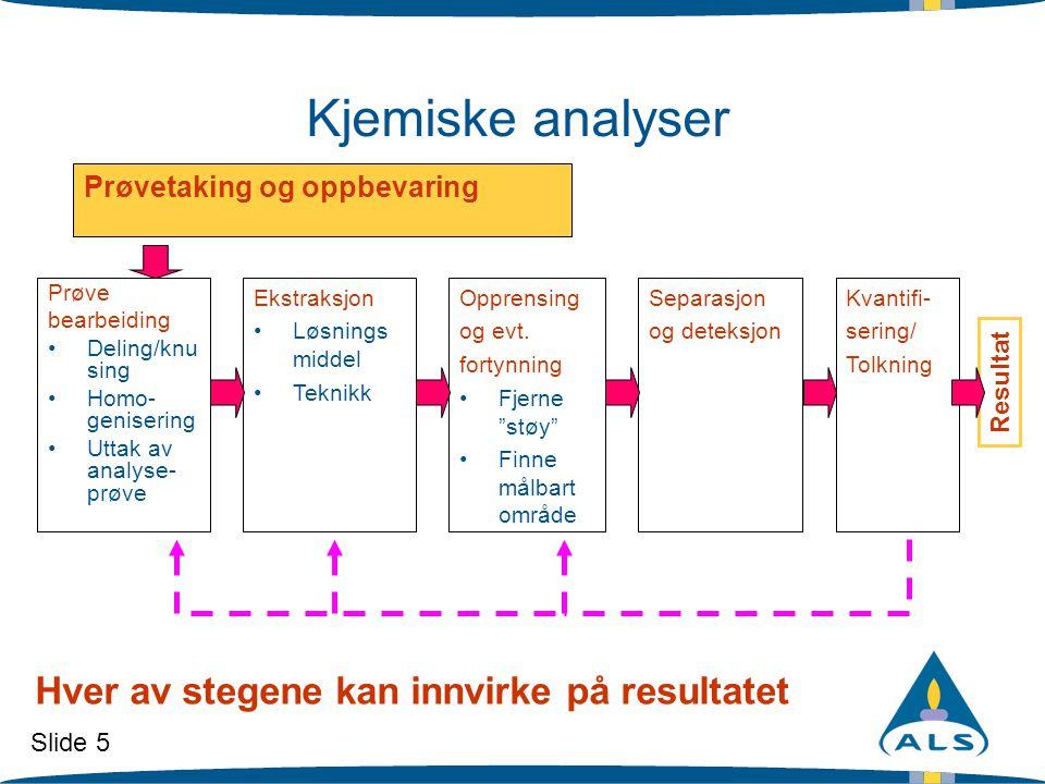 Slide 5 Kjemiske analyser Prøve bearbeiding •Deling/knu sing •Homo- genisering •Uttak av analyse- prøve Ekstraksjon •Løsnings middel •Teknikk Opprensi