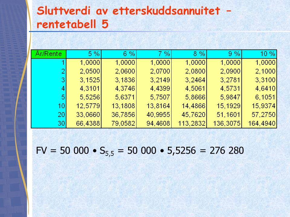 Sluttverdi av etterskuddsannuitet – rentetabell 5 FV = 50 000 • S 5,5 = 50 000 • 5,5256 = 276 280