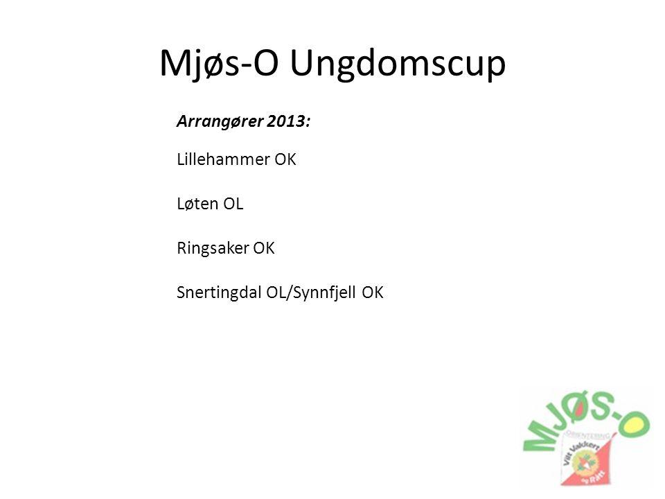Mjøs-O Ungdomscup Arrangører 2013: Lillehammer OK Løten OL Ringsaker OK Snertingdal OL/Synnfjell OK