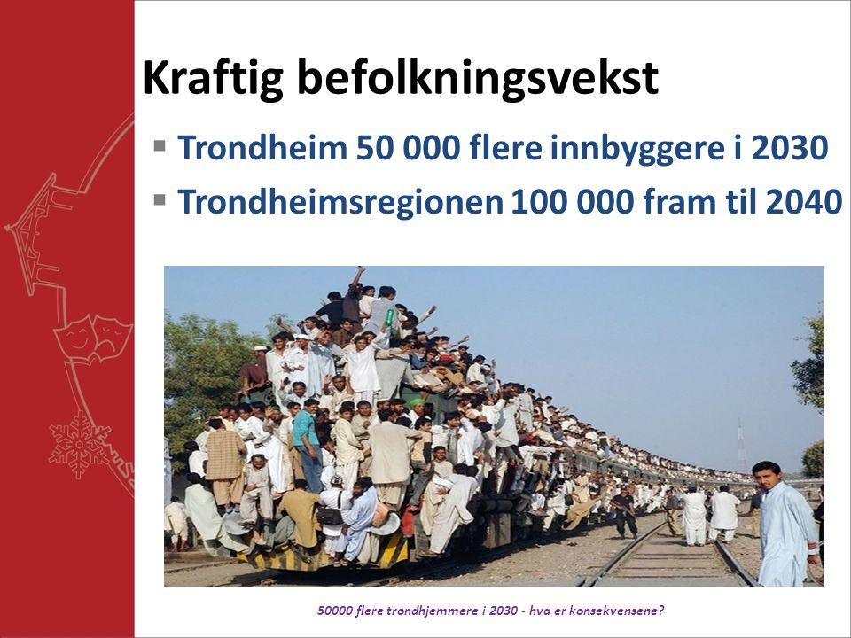 Kraftig befolkningsvekst  Trondheim 50 000 flere innbyggere i 2030  Trondheimsregionen 100 000 fram til 2040 50000 flere trondhjemmere i 2030 - hva