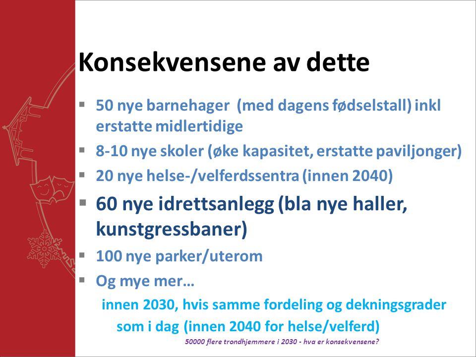 Konsekvensene av dette  50 nye barnehager (med dagens fødselstall) inkl erstatte midlertidige  8-10 nye skoler (øke kapasitet, erstatte paviljonger)