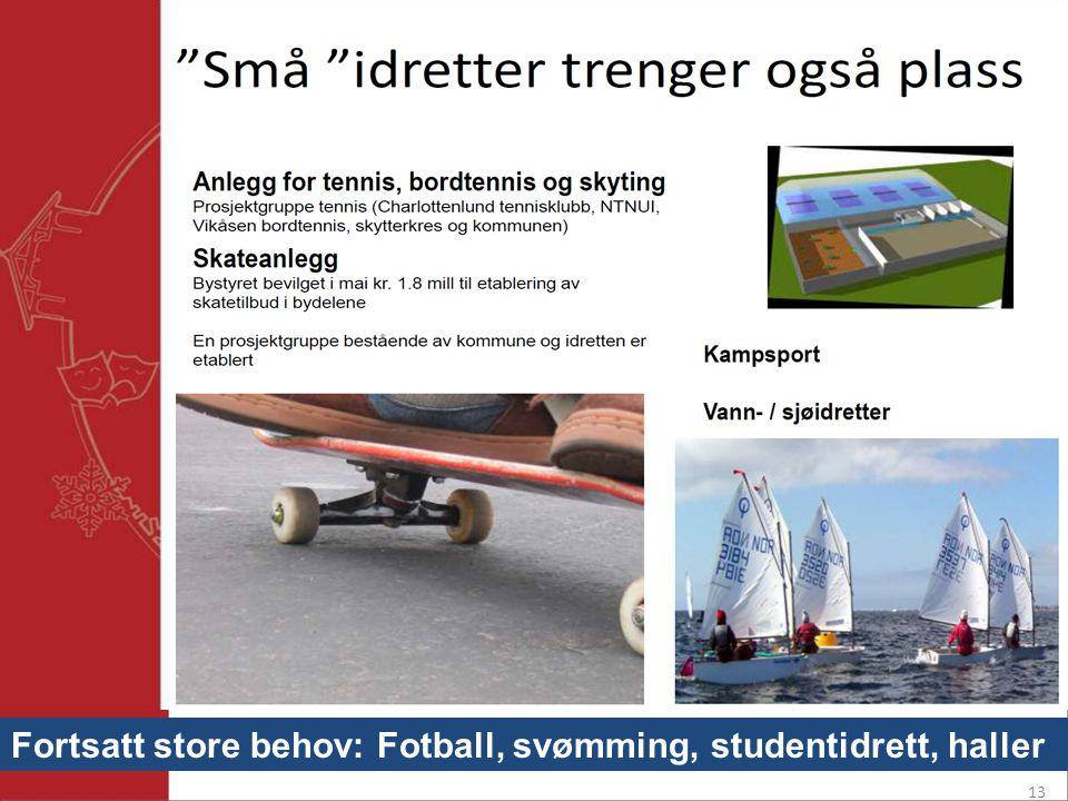 Ranheim, Lade x3, Eberg 13 Er det noe kommunen egentlig bryr seg om? Fortsatt store behov: Fotball, svømming, studentidrett, haller