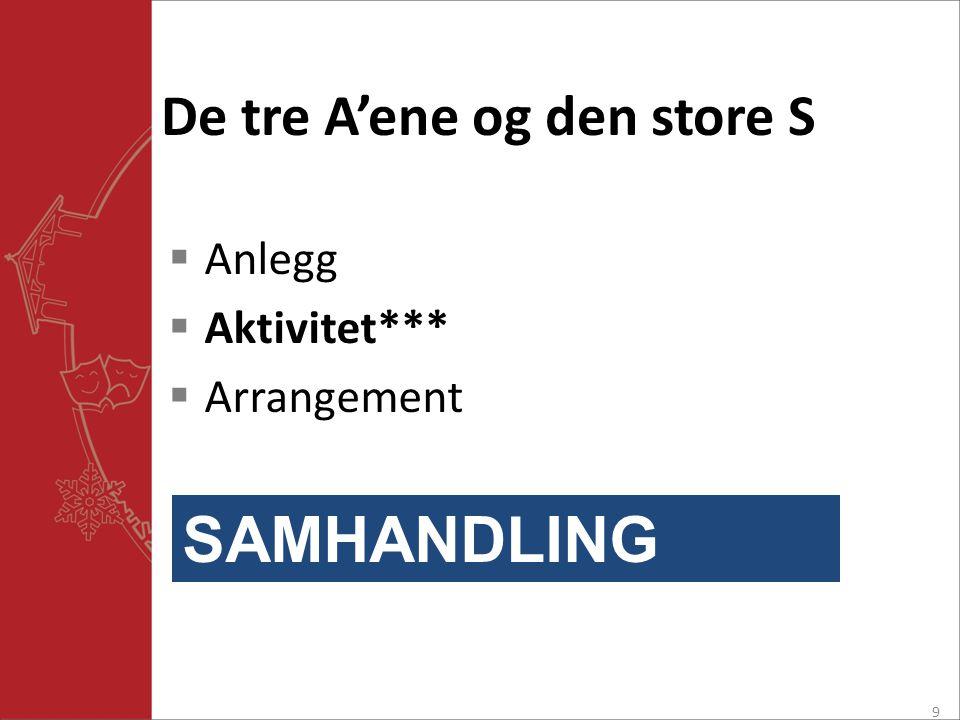 De tre A'ene og den store S  Anlegg  Aktivitet***  Arrangement 9 SAMHANDLING
