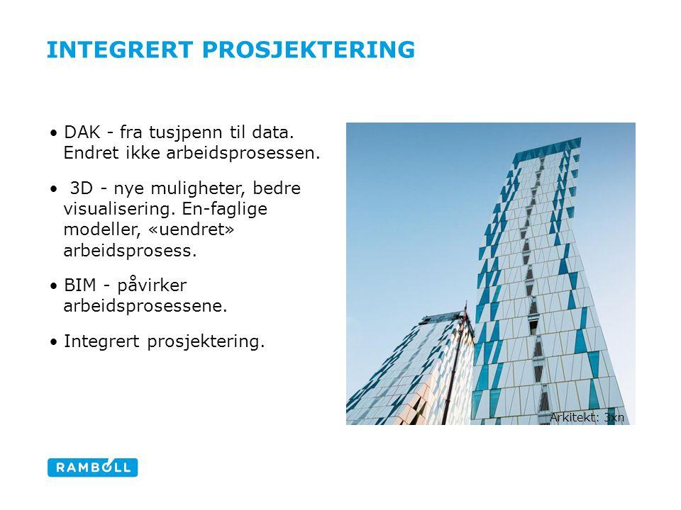 INTEGRERT PROSJEKTERING •DAK - fra tusjpenn til data.